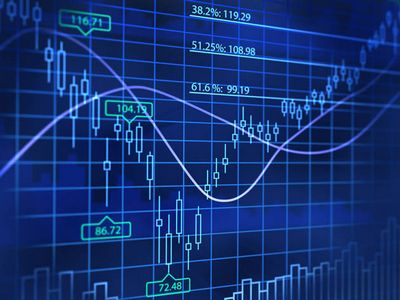 What You Don't Know About Demo Accounts Forex